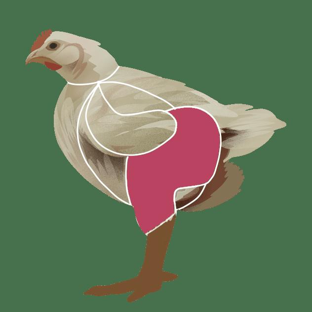 Kyllinglår
